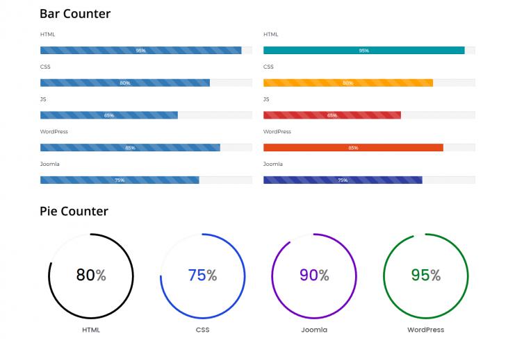 Quix-Counter-Module