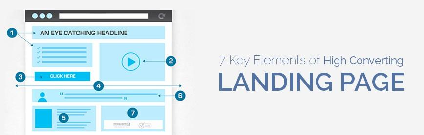 7 Key Elements for High-Converting Landing Page
