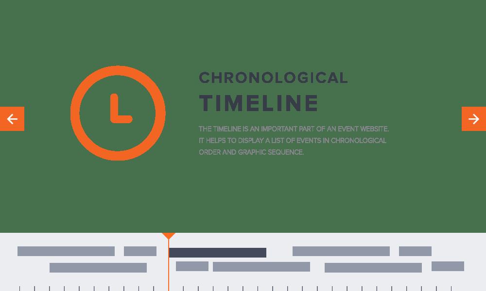 Chronological_timeline