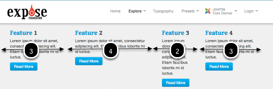 Module Positions Layouts Frontend