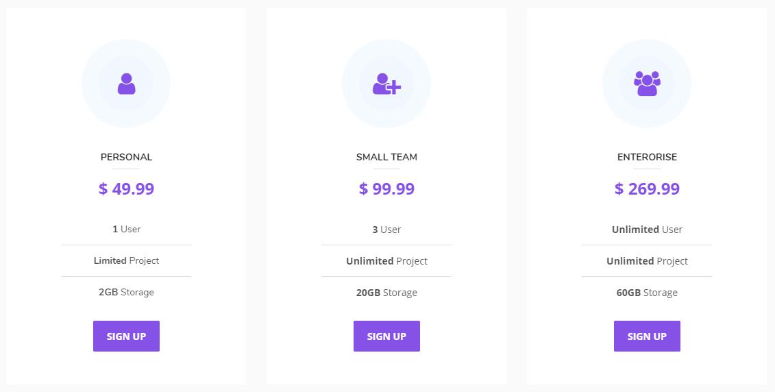 Perfecto Pricing